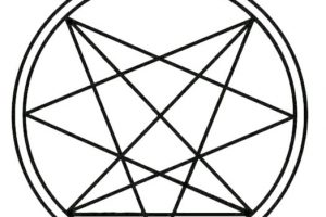 Factsheet: The Order of Nine Angles